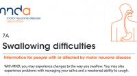 MNDA: Swallowing difficulties